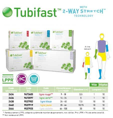 Tubifast 2-way stretch с технологией растяжения в двух направлениях